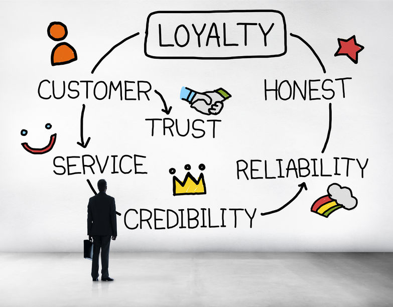 52313303 - loyalty customer service trust honest reliability concept