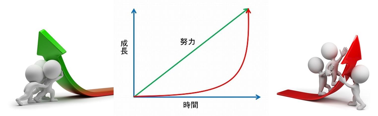 %e6%88%90%e9%95%b7%e6%9b%b2%e7%b7%9a